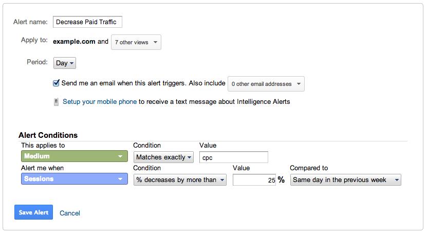 Become Intelligent: Use Google Analytics Intelligence Alerts